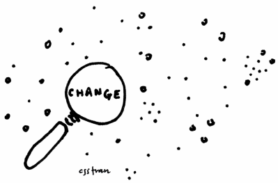 "illustration of small dots to represent details with magnifying glass showing the word ""change"""
